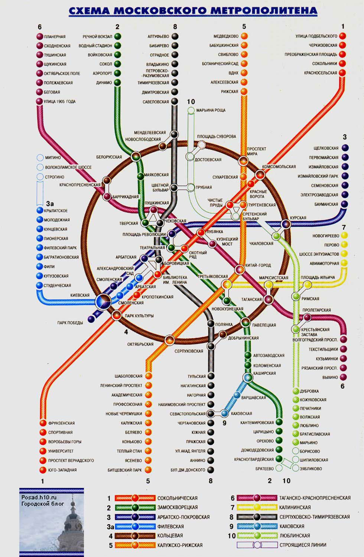 М павелецкая схема метро